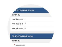 Сайт голосований