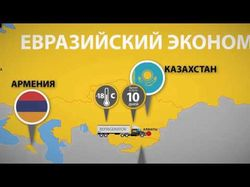 Видео-инфографика