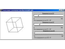 Композиция трехмерного преобразования куба