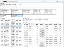 Nissan Fast экспорт данных в MySQL