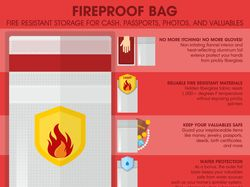 Fireproof Bag infographic