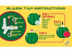 Blazin' Tap  Instructions
