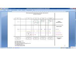 Клиент системы электронного документооборота