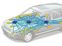 Эмулятор автопилота автомобиля