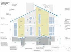 Проект дома. Архитектурный проект дома