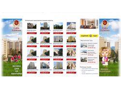 Наполнение сайта недвижимости
