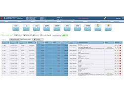 Web CRM система and MySql