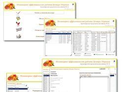АИС «Мониторинг эффективности работы центра здоров