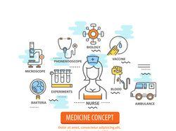 Медицинский концепт