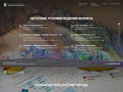 Инвестиционный портал города Ханты-Мансийска