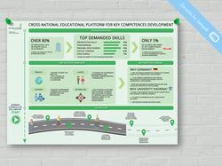 Инфографика для студентов.