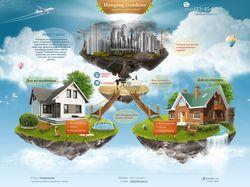 Дизайн сайта загородного строительства