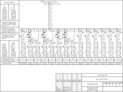 часть проекта, план электросетей 2