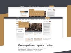 Городской портал - ivday.ru