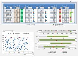 Анализ данных - Дашорды с таблицей и графиками