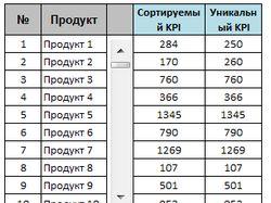 Мобильные базы данных