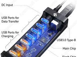 Хаб на 7 портов для продажи на Amazon