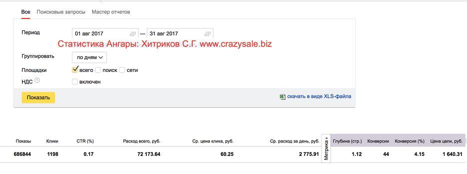Статистика из Я.Директ продажи Ангаров за август 2017