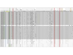 Заполнение технических характеристик в Excel.