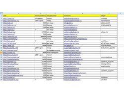 База данных СРА