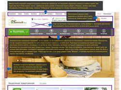 Юзабилити-анализ главной страницы банного ИМ