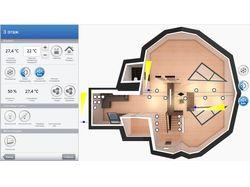 Системы управления, SmartHouse, KNX, Умный дом