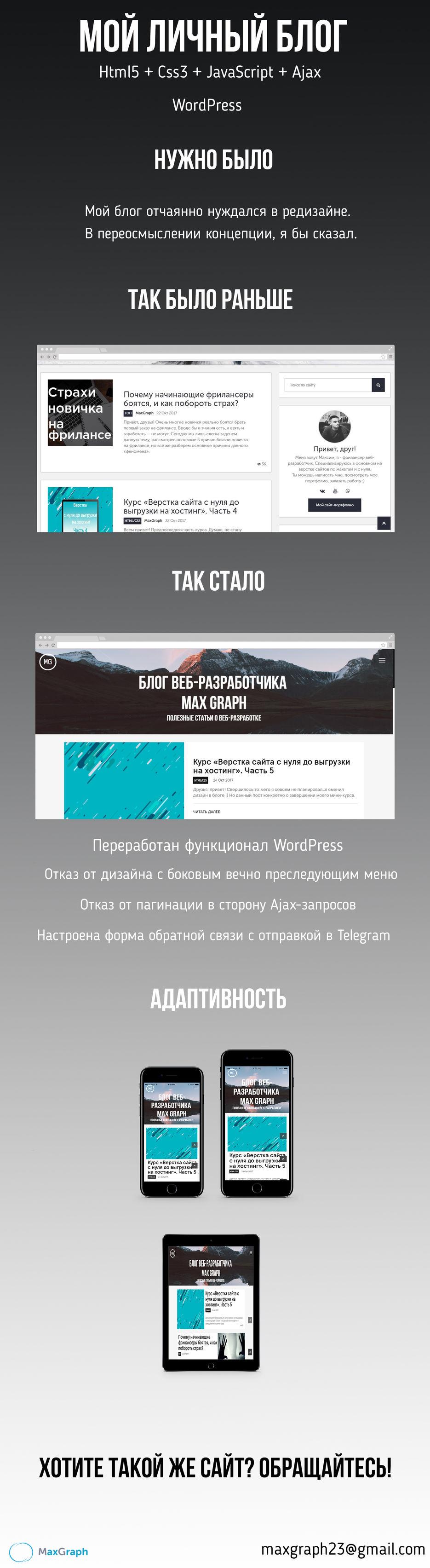 Блог веб-разработчика