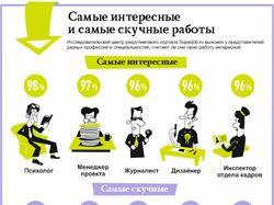 Инфографика в газету