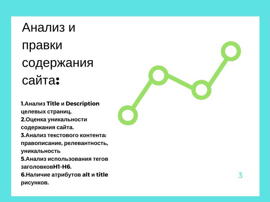 Анализ и правки содержания сайта: