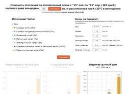 Калькулятор с диаграммами стоимости отопления