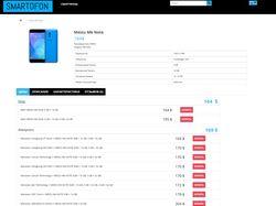 Парсер цен OpenCart