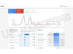 РК в Google AdWords по сайту tvoi.com.ua