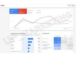 """РК в Google AdWords """"3d камины"""""""
