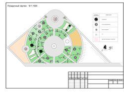 Проектирование парковой зоны