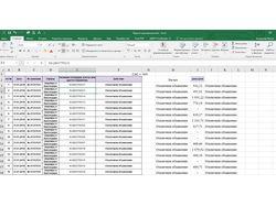 Оптимизация РК в яндекс директ