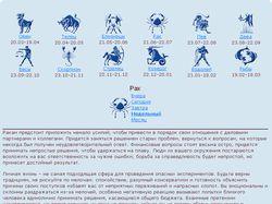 Зодиакальный гороскоп