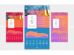 дизайн приложения о погоде