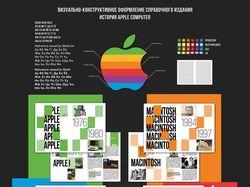 """Справочное издание """"История Apple computer"""""""