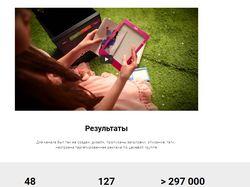 Продвижение канала программы на Youtube