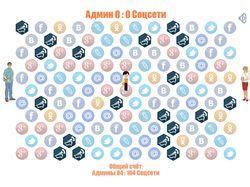 Онлайн-игра Админ соцсетей