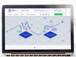 Сайт фонда поддержки предпринимательства