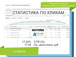ОПТИМИЗАЦИЯ ЯНДЕКС ДИРЕКТ И GOOGLE ADWORDS РФ