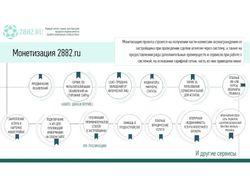 Презентации и инфографика