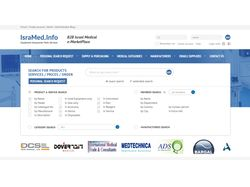 Запуск в эксплуатацию сайта на паттерне MVC