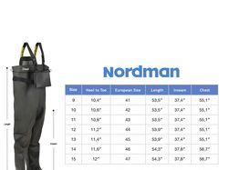 Баннеры для зарубежного рынка компании Nordman