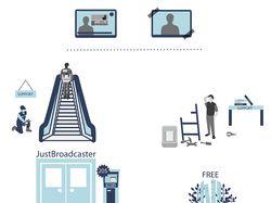 Иллюстрация преимуществ программы