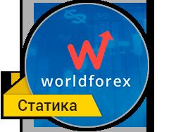 Баннеры для wforex.ru.