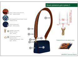 Дизайн ремешка для сумки.