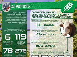 """Инфографика """"Агропояс Якутск"""""""