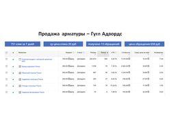 Продажа арматуры - Гугл Адвордс